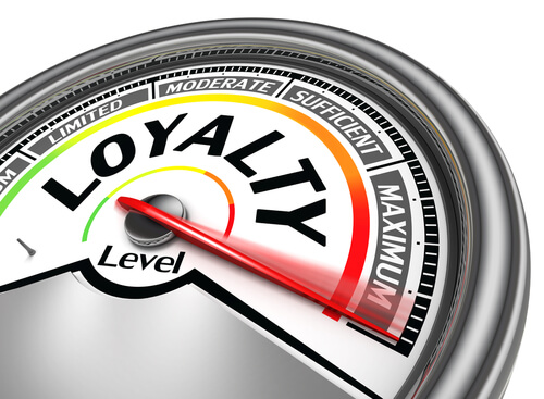 Regular Customer Vs Loyal Customer Why It Is Not The Same