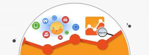 Live Chat Website Integration with Google Analytics