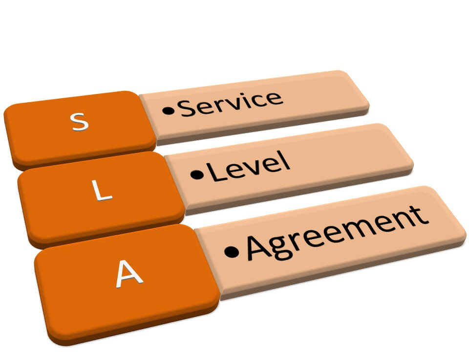 service level agreement example for assignments