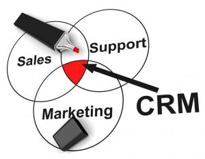 CRM live chat
